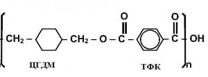 формула coPET пластика